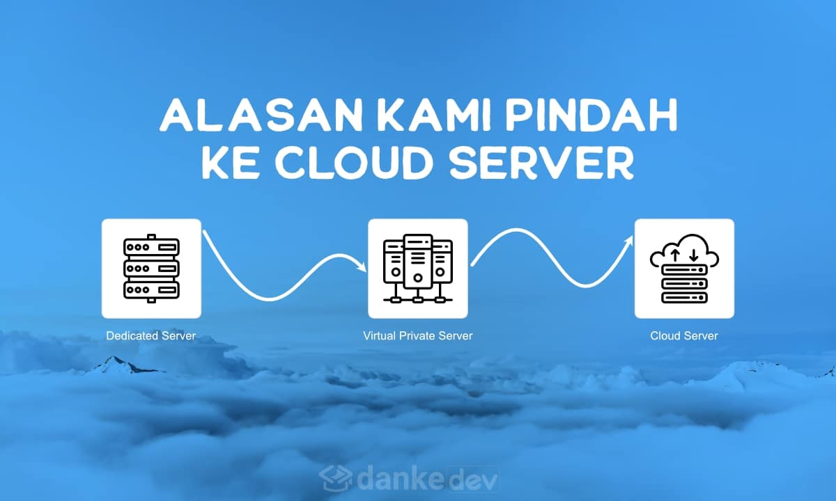 Pilih Dedicated Server, VPS atau Cloud Hosting?